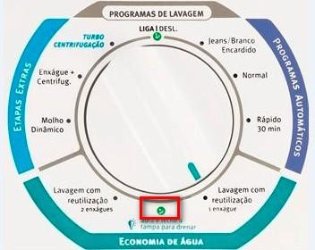 Lavadora Electrolux lte06 - led economia