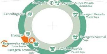 botão_seleção_de-programas_lavadora_consul_floral-7kg