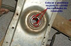 cavidade do rolamento