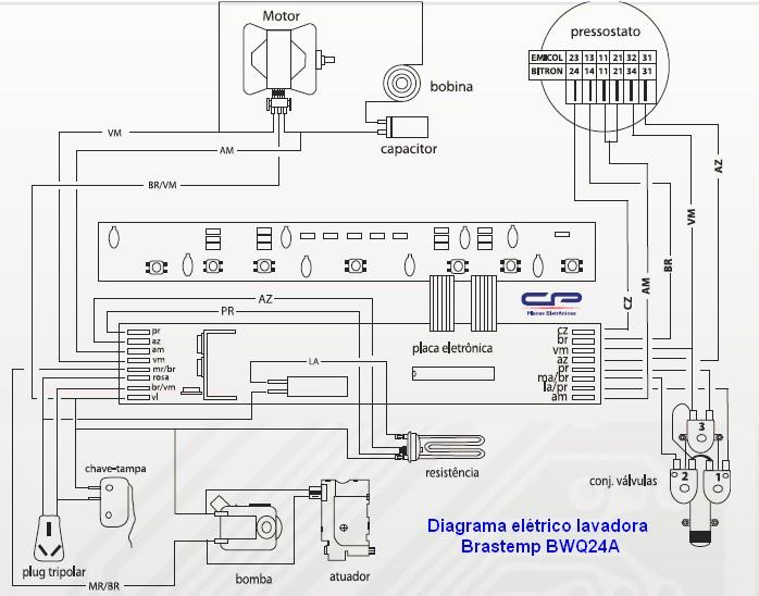 Diagrama elétrico Lavadora Brastemp bwq24a