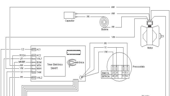 teste placas eletr u00f4nica lavadoras brastemp parte 1