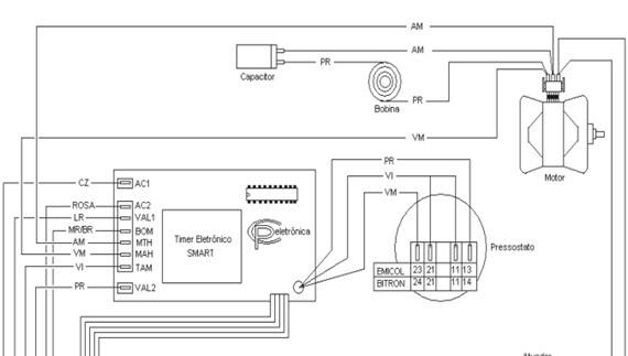 diagrama elétrico lavadora smart-parte1