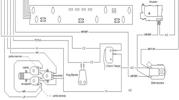 diagrama elétrico lavadora smart-parte2