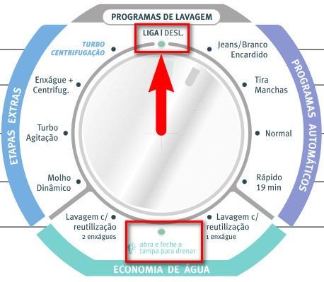 Lavadora Electrolux LTE07 -  led liga/desliga2