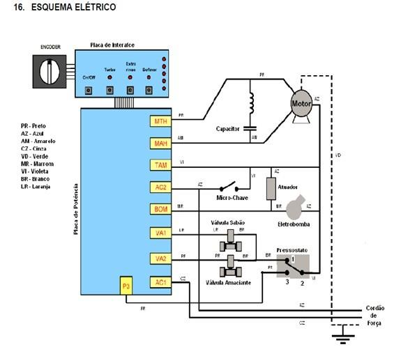 esquema_elétrico_lavadoras_consulCWL75A e CWL10B