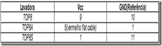 image thumb121 Teste das Placas Eletrônicas Electrolux TOP8 – TOP8A – TOP8S Parte1