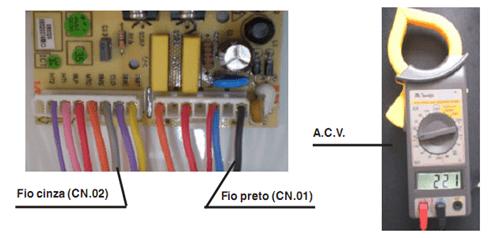 Teste de saída de tensão válvula principal