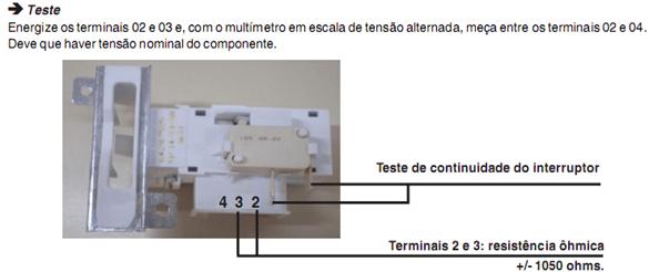 Teste bloco da porta interruptor da tampa