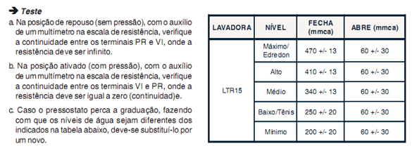 image thumb195 Testando os componentes da Lavadora Electrolux LTR 15
