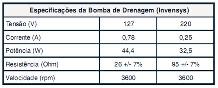 Especificação da bomba de drenagem