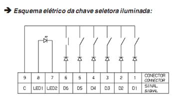 Esquema elétrico da chave seletora iluminada