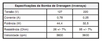 Especificações da bomba de drenagem