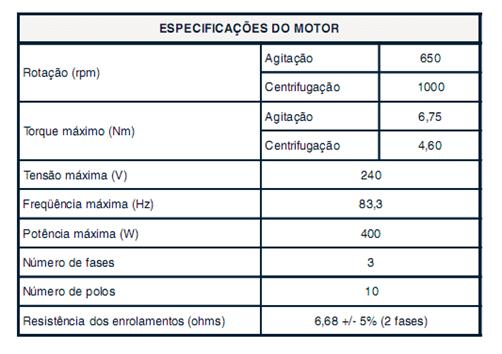 Especificações do Motor