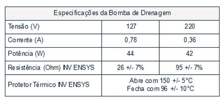 Tabela especificações da eletrobomba de drenagem lavadora electrolux lt 50 e 60