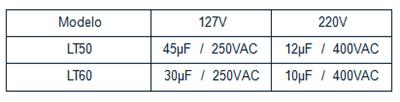 Tabela especificação do capacitor lavadora electrolux lt 50 e 60
