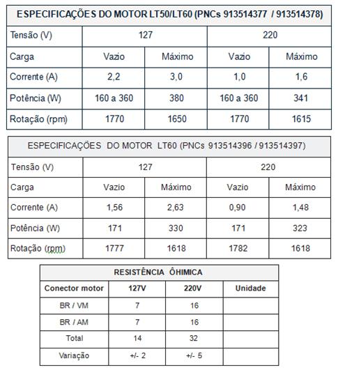 Tabela especificações do motor lavadora electrolux lt50 e 60