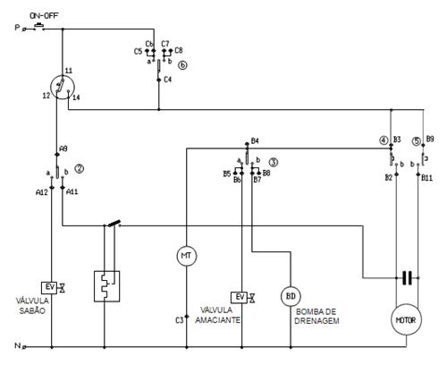 tabela endereçamento do timer lavadora electrolux lt 50 e 60