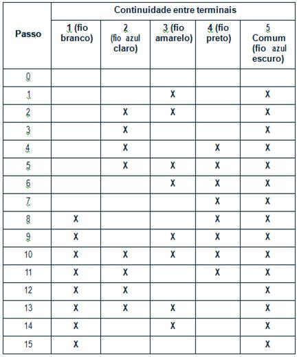 Tabela chave seletora lavadora electrolux lt 50 e 60