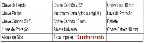 relação_de_ferramenteas_lavadora_consul_floral-7kg