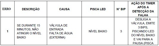 tabela_de_erro1