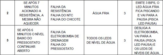 tabela_de_erro2