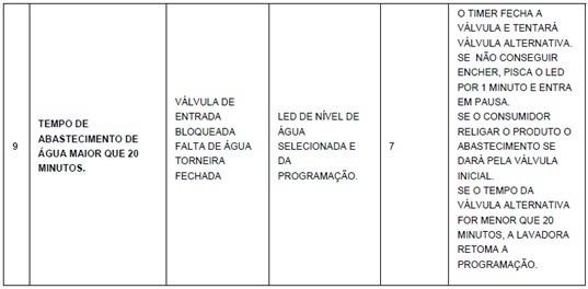 tabela_de_erro_quatro